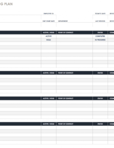 sample free employee performance review templates  smartsheet employee performance checklist template doc