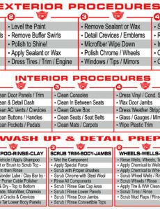 free auto detailing procedure banners for your shop!  detail king auto detailing checklist template example