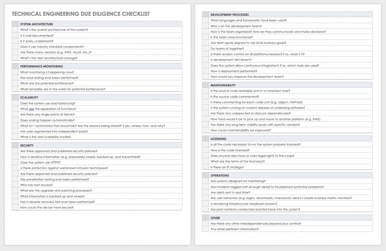 free due diligence templates and checklists  smartsheet vendor due diligence checklist template sample