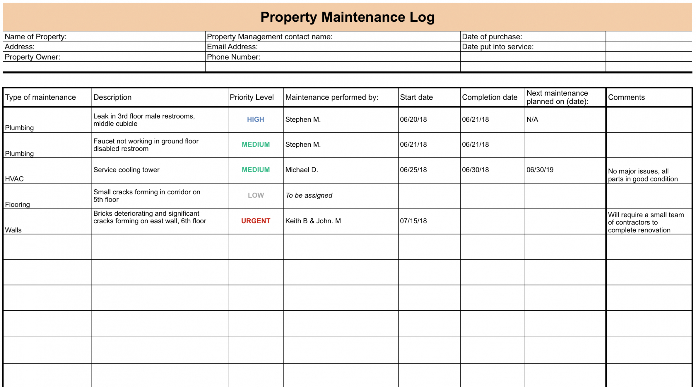 free maintenance log setup checklist  process street plumbing checklist template example