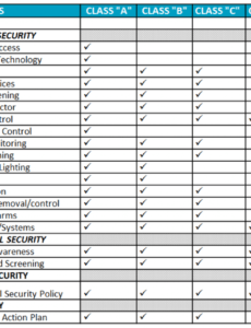 free workplace security inspection checklist 49 essentials to security assessment checklist template doc