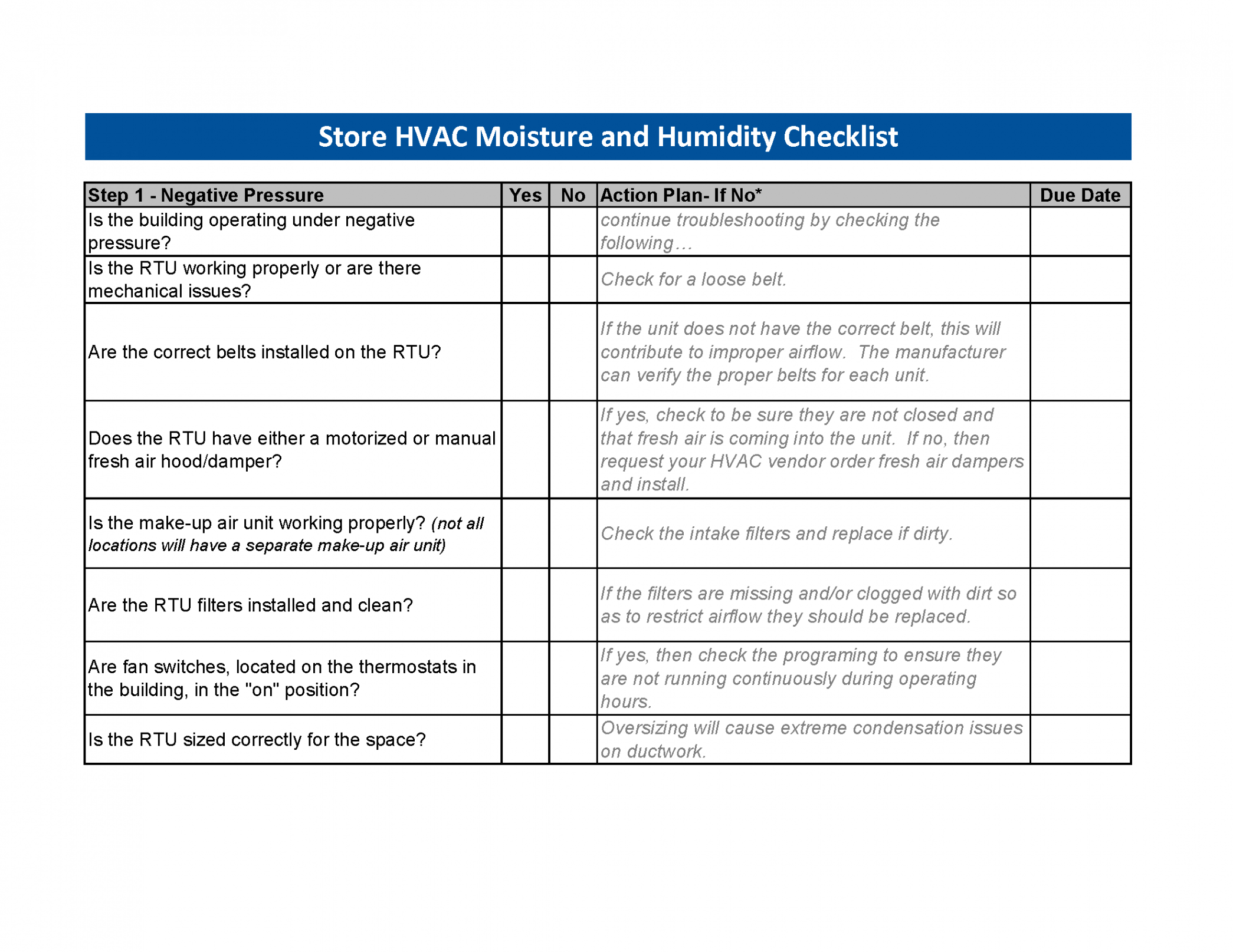 free prsm's moisture and humidity checklist helps retailers store visit checklist template pdf