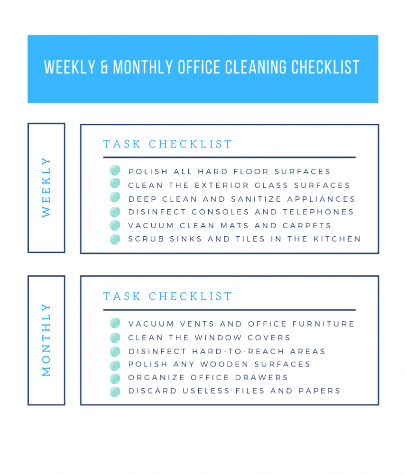 sample office cleaning checklist daily weekly and monthly tasks daily kitchen cleaning checklist template doc