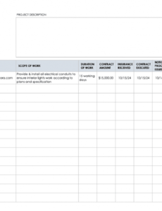 free free construction project management templates in excel construction project checklist template doc