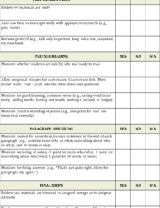 palscience assessment integrity checklist teacher form teacher checklist template for assessment word