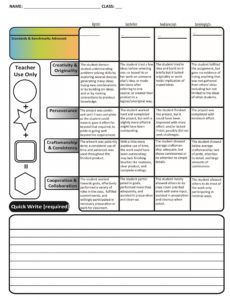 free 46 editable rubric templates word format ᐅ templatelab formative assessment checklist template word