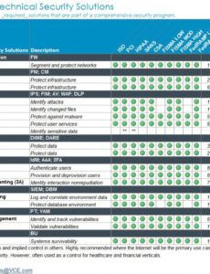 free security audit security network audit checklist network assessment checklist template excel