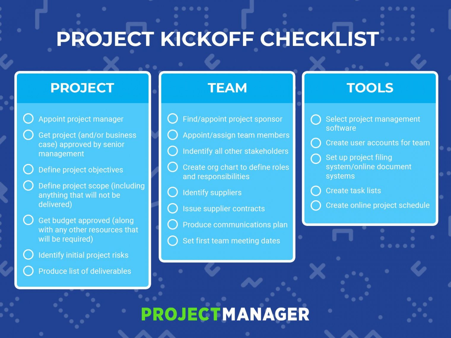 editable the only project kickoff checklist you need  projectmanager checklist project management template example