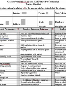 free behavior checklist template  bcjournal behavior observation checklist template example