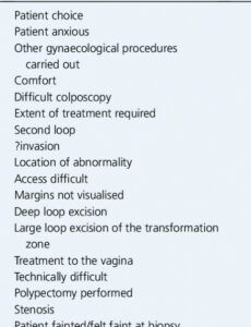 free reason recorded in patients' notes for use of a general colposcopy procedure note template doc
