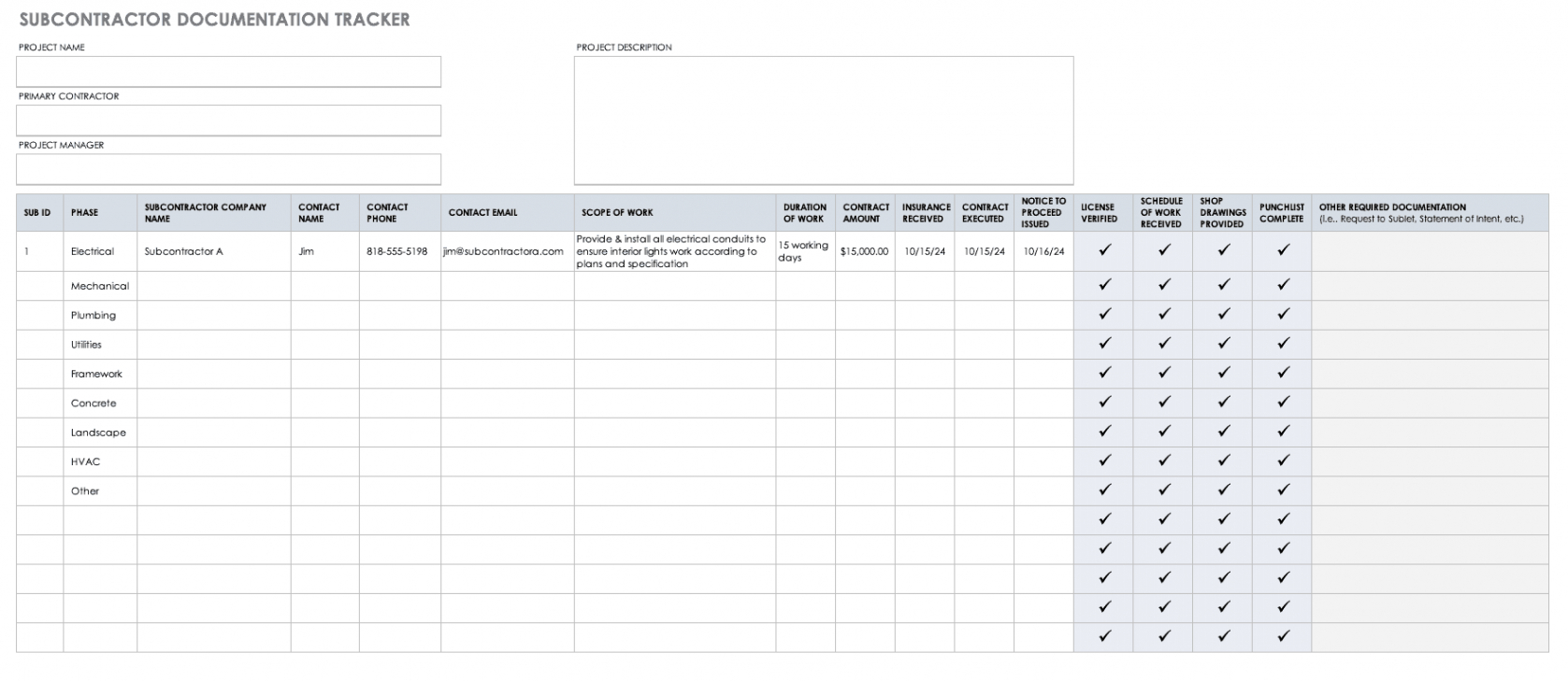 free free construction project management templates in excel construction management checklist template excel