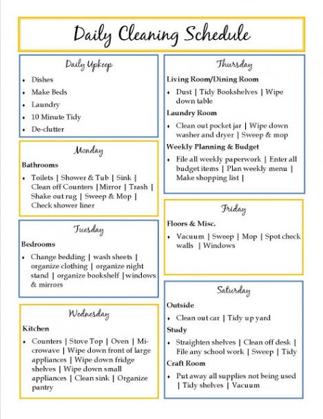 Bar Cleaning Checklist Template Doc Example