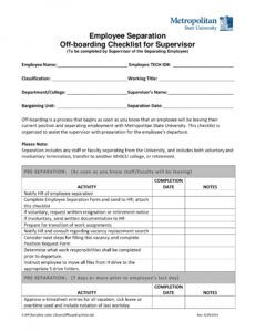 Free Human Resources Audit Checklist Template  Sample