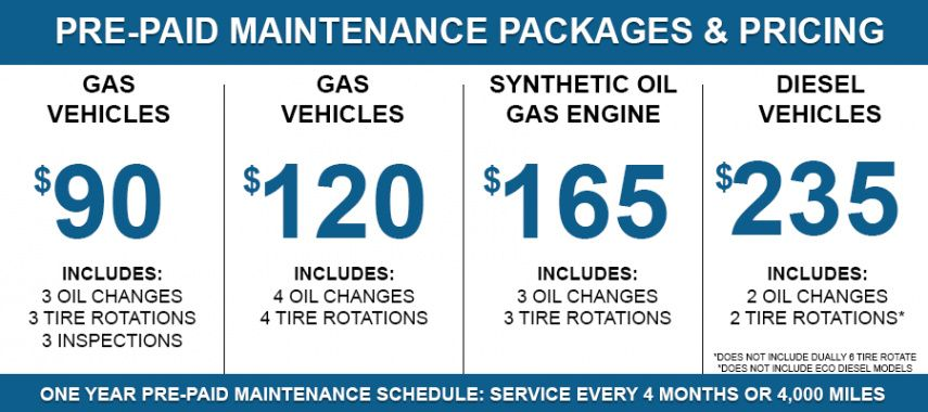 Oil Change Coupon Template  Example